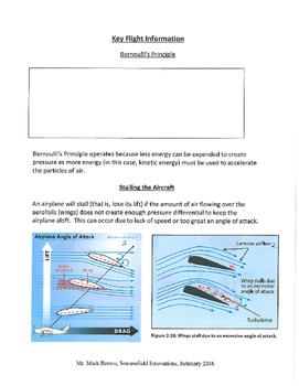 Key Information in Flight