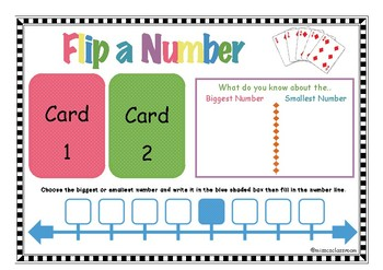 Flip A Number -  Place Value and Number