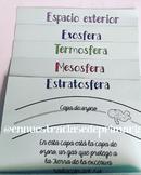 Flip Book Atmosphere layers - Capas Atmósfera Bilingual