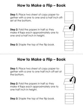 Flip Book Instructions