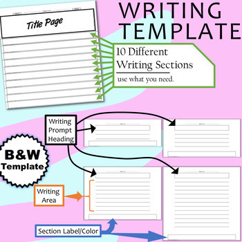 Free Flip Book Template Bundle | 5 Templates | Editable | Writing Flip Book