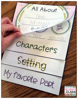 Reading Workshop Flip Books {to use with ANY text!}