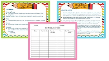 Flip-Flap Foldables: Multiplication Facts Interactive Notebook!