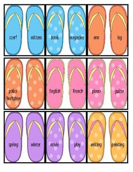 Flip Flop Comparisons