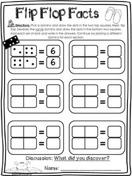 Flip Flop Fact Families (FREEBIE) Commutative Property