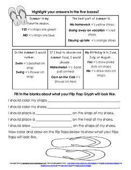 Flip Flop Glyph and Flip Flop Themed Math Review Activities