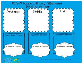 Flip-Flopped Story Starters Writing Starters with graphic organizers