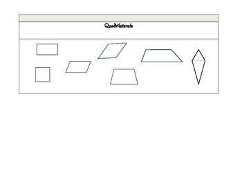 Flip chart for classification of quadrilaterals