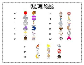 Flip the Sound: Poster and Student Reference Page