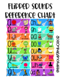Flip the Sound - Reading and Writing Reference Chart
