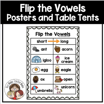 Flip the Vowel Sounds Posters
