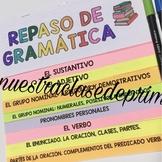 Flipbook Repaso de Gramática