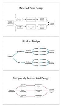 Flipbook for Part 3: Gathering Data