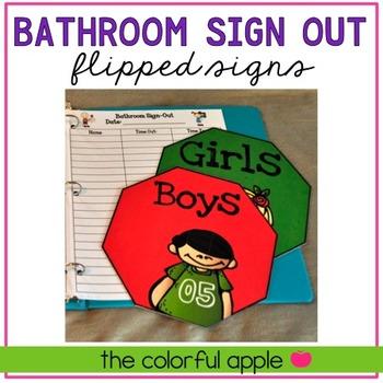 Flipped Bathroom Signs