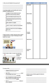 AP Government Flipped Classroom - The Executive Branch (Presidency)