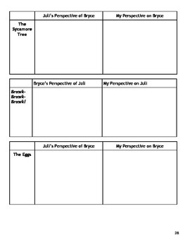 Flipped Guided Reading Group Packet