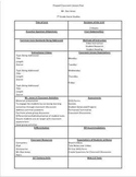 Flipped Learning Lesson Planning Template -  by Dan Jones C.R.P