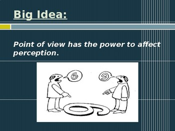 Flipped PowerPoint Introduction