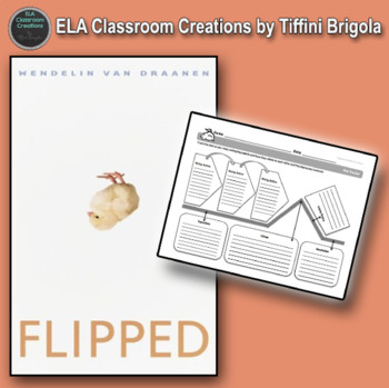 Flipped by Wendelin van Draanen Plot Tracking Graphic Organizer