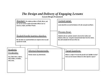 Flippen Lesson planning template w/ example, (D&D) Design and Delivery planing