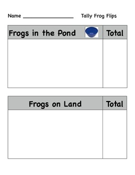 Frog Math- Measurement and Tally