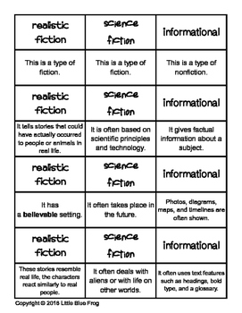 Flipping for Books-genre concentration