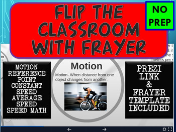 Flipping the Classroom with Frayer Motion and Prezi