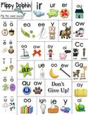 Reading Strategy - Flippy Dolphin Anchor Chart