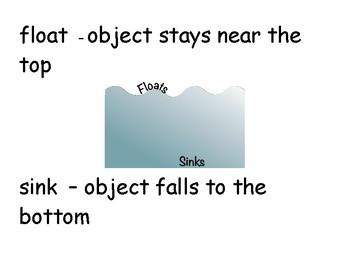Float & Sink Poster