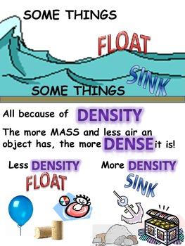Float or Sink Poster