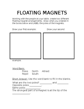 Floating Magnet Activity Sheet