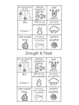 Flood and Drought Venn Diagram