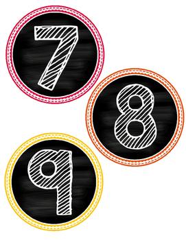Floor Numbers