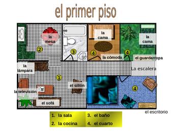 Floor Plans on Power Point (house vocab. unit)