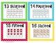 Ten Frame - Floor Labels with Pictures