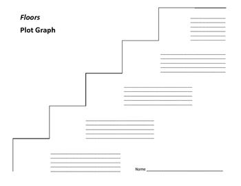 Floors Plot Graph - Patrick Carman