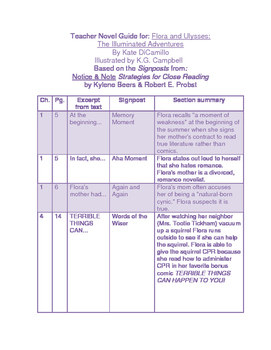 Flora and Ulysses Novel Study Guide with Signposts (Common Core Aligned)