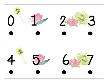 Floral ABC Chart and Number Line
