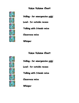 Floral Classroom Voice Volume Chart