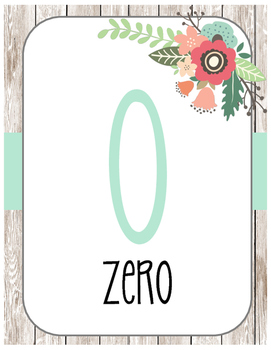 Floral Garden Themed Number Posters **0-20**