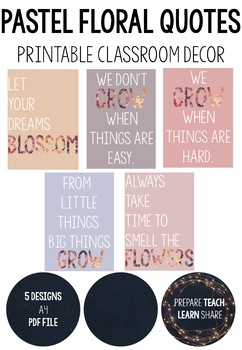 Floral Growth Mindset Quotes