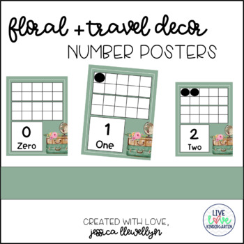 Floral + Travel Decor Number Posters (Green)