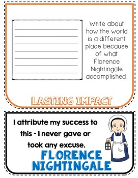 Florence Nightingale Biography Research Project, Flipbook, Women's History Month