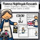 Florence Nightingale Research Report Bundle