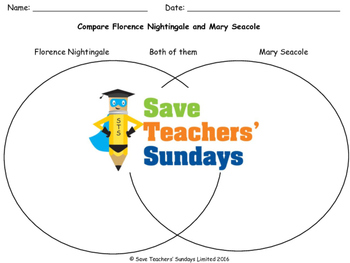Florence Nightingale and Mary Seacole Lesson plan and Worksheets