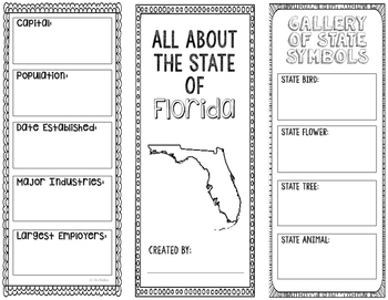 Florida state research project interactive notebook for State brochure template