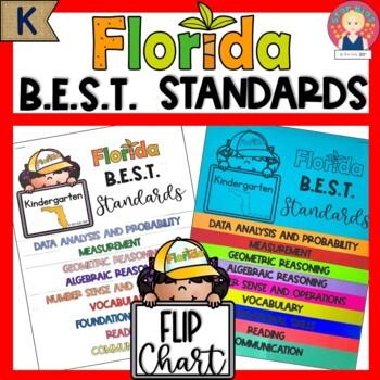 Florida B.E.S.T. Standards Flip Chart for Grade K