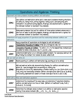 Florida Common Core Math Standards