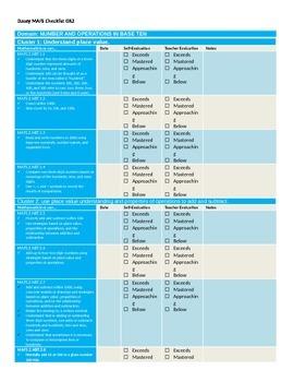 Florida Core Checklist