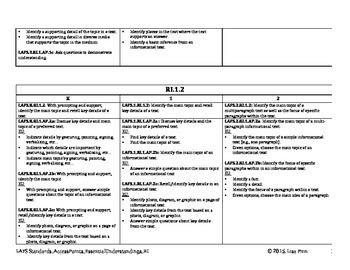 Florida ELA Informational Text Standards, Access Points, and EU's Reformatted